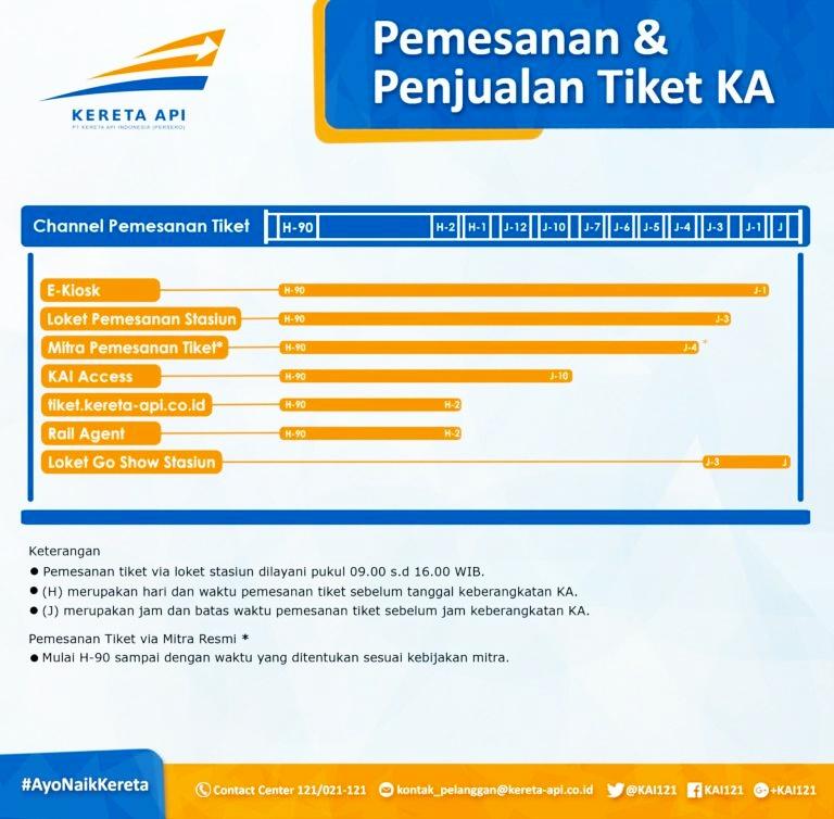 Infografis/ist